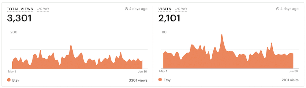 1 traffic may june 2019