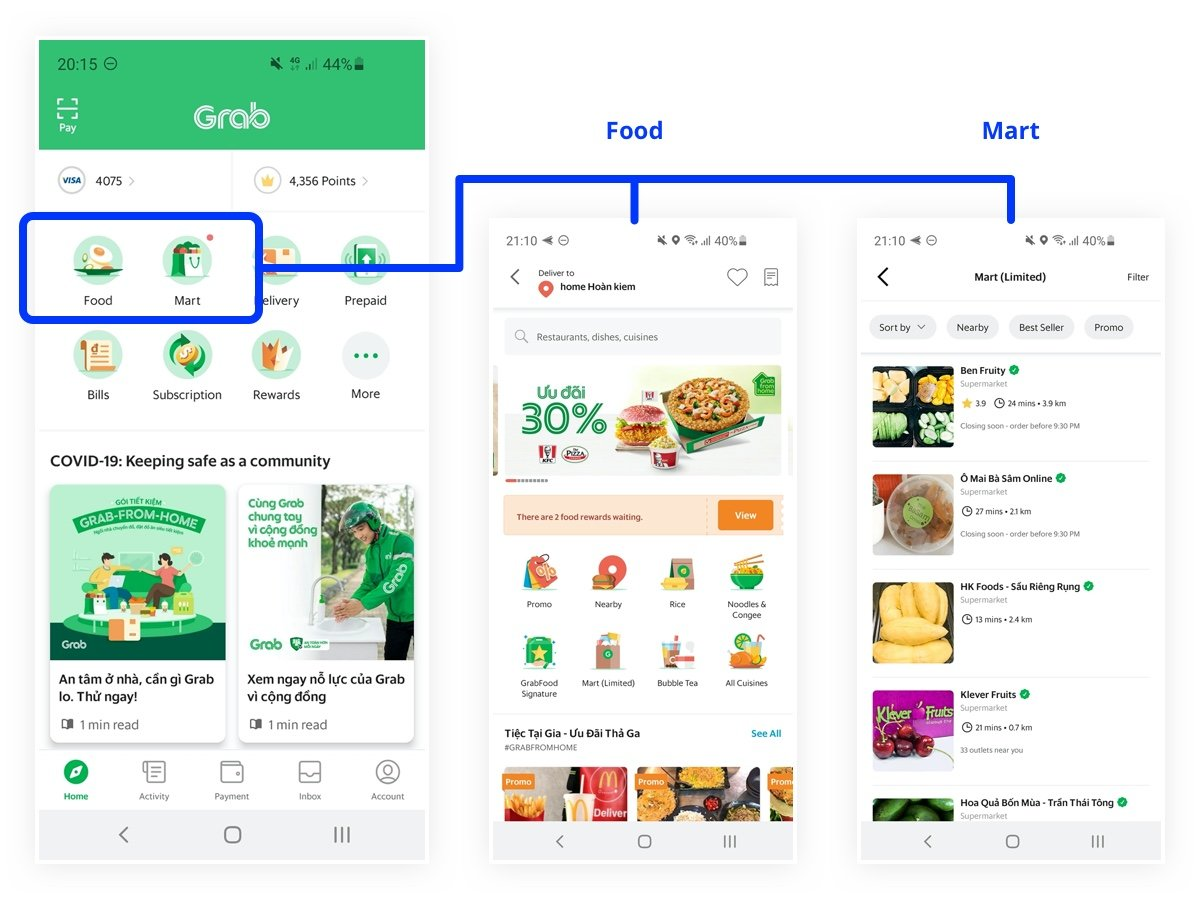 grab app change food and mart