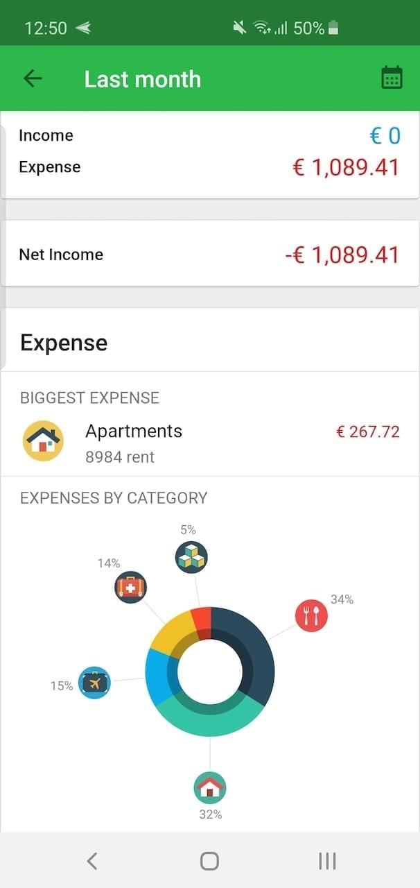 total spending 2019