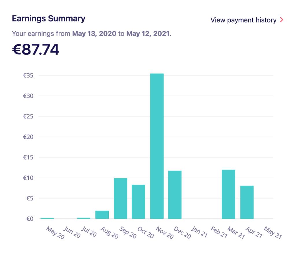 Redbubble earnings may 2021